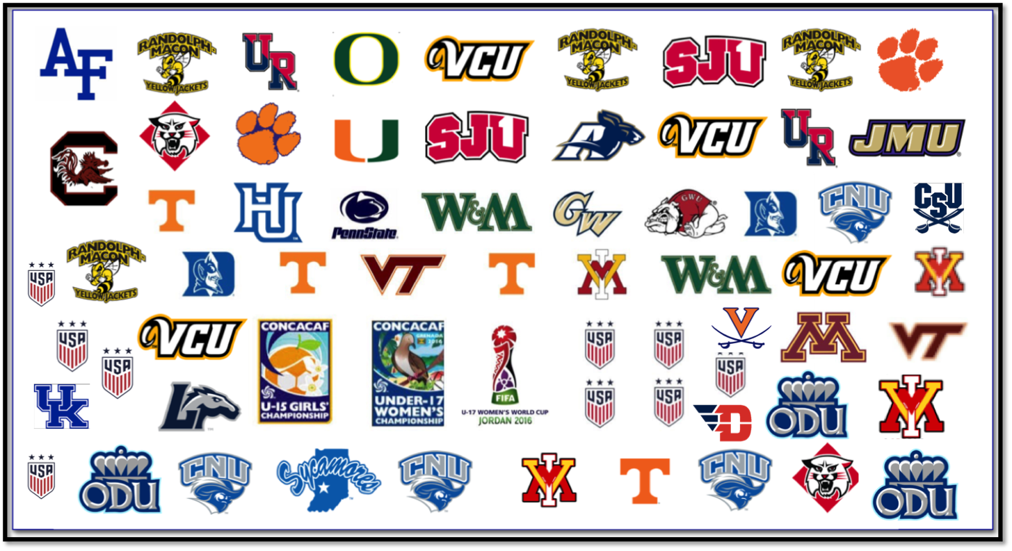 As Colleges Educate Players On >> College Program Richmond United Llc